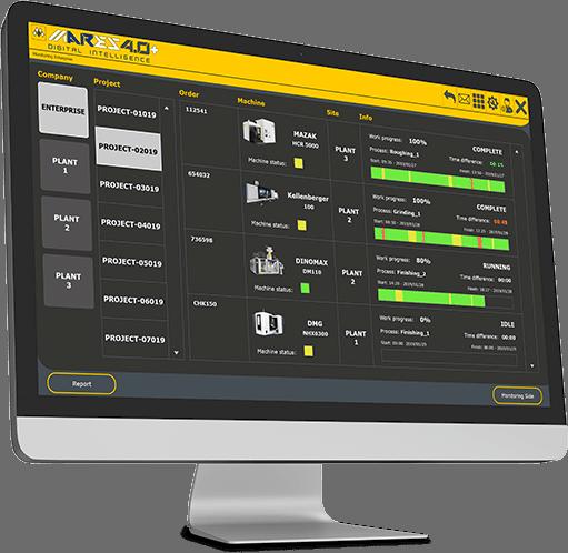 Imac - Mares Platform
